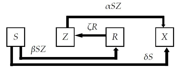 Zombie - Figure02