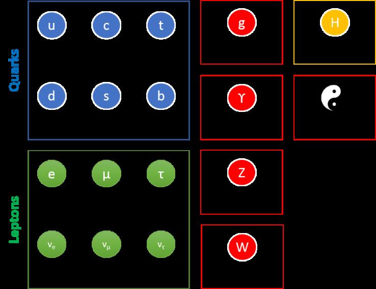 Figure3 [NEW]